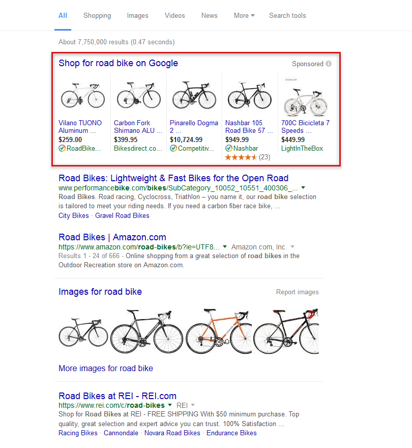 "Google Shopping ads for the search query ""road bike"""