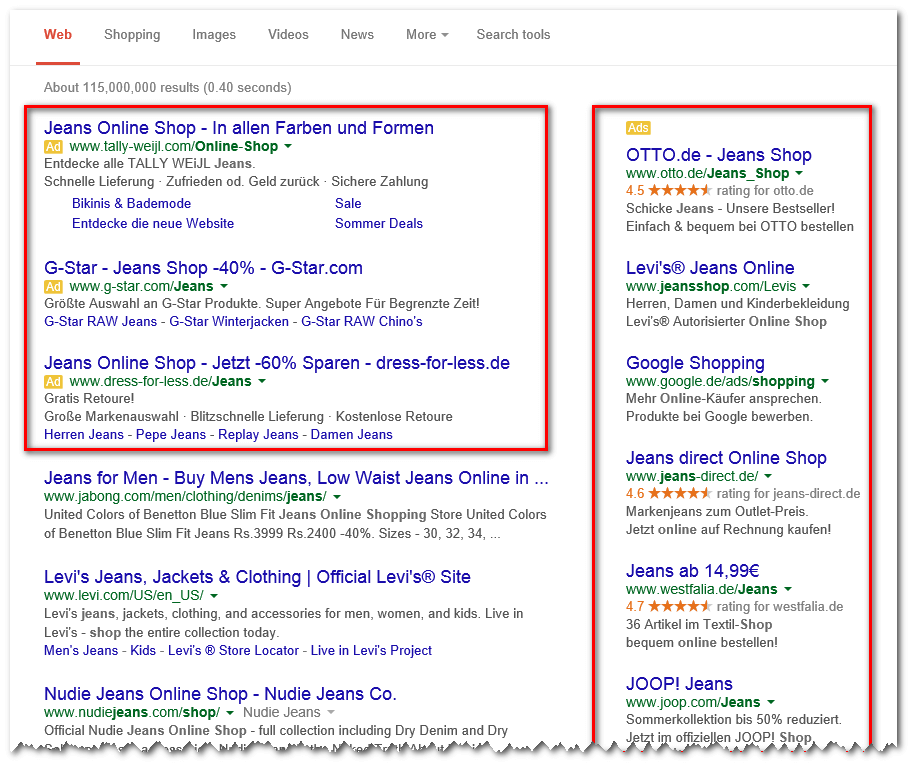 Google Adwords SERP