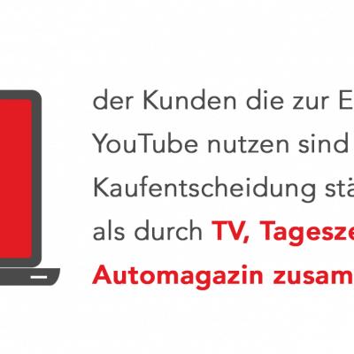 YouTube als bestes Medium zur Entscheidungsfindung