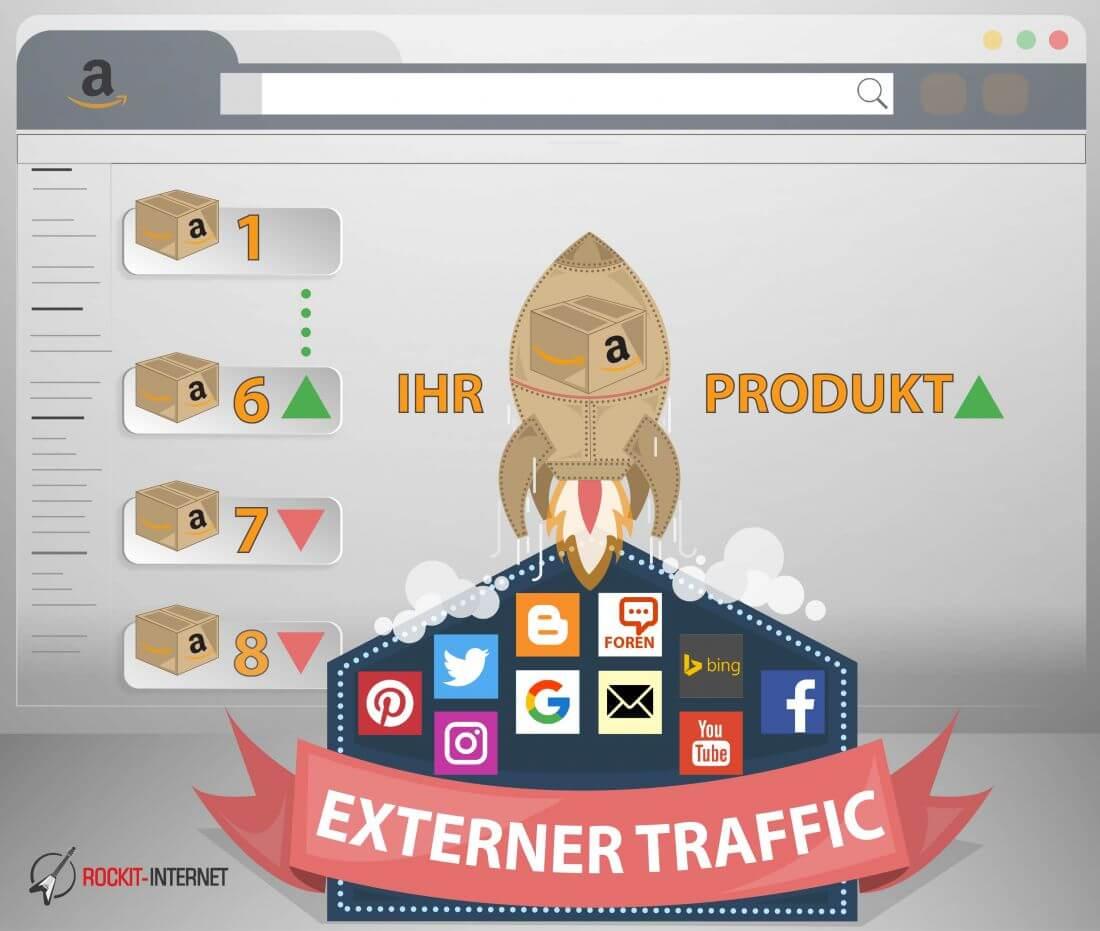 externer, Traffic, Amazon, Kanäle, Quellen