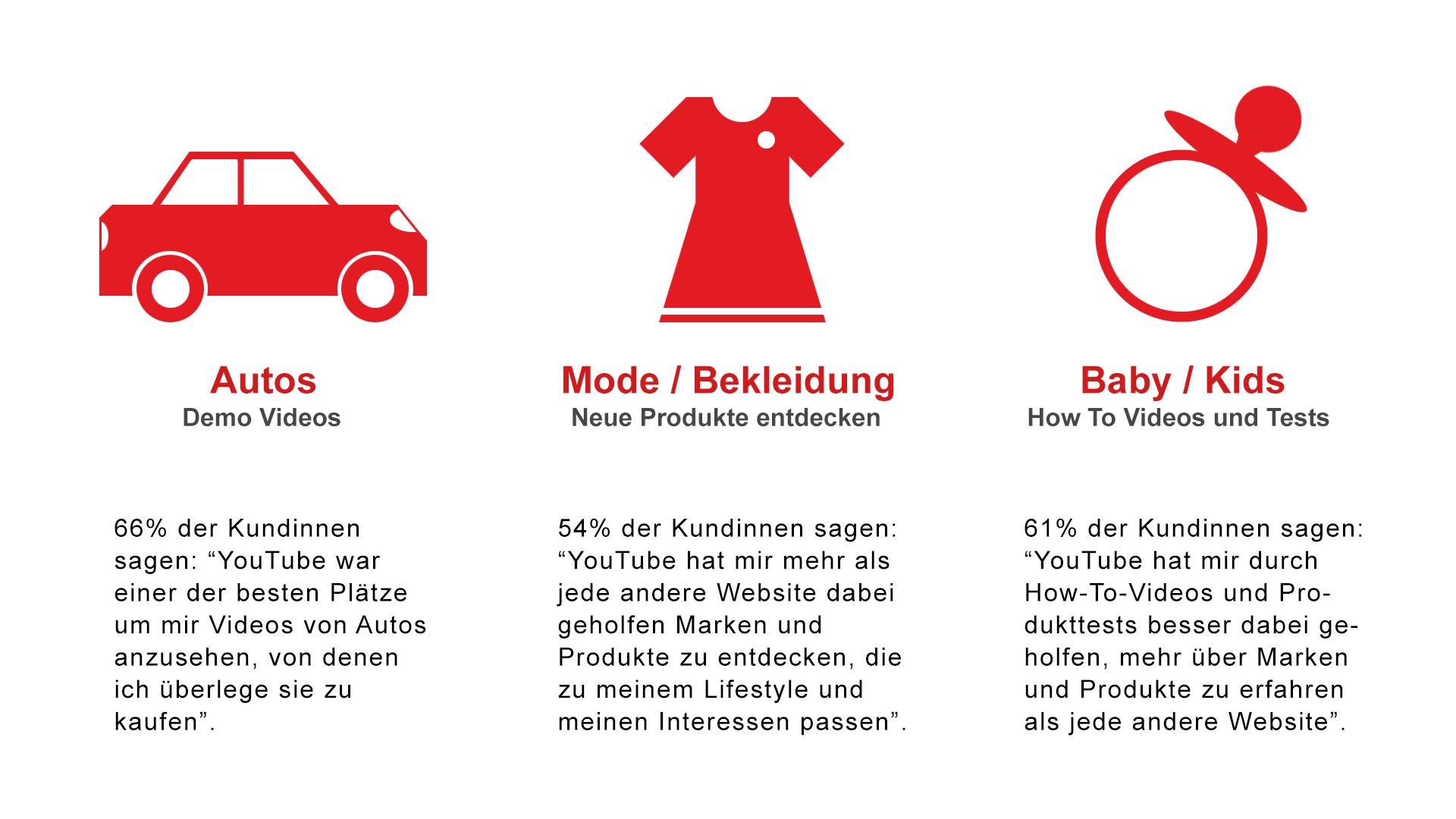 Autos Mode Baby