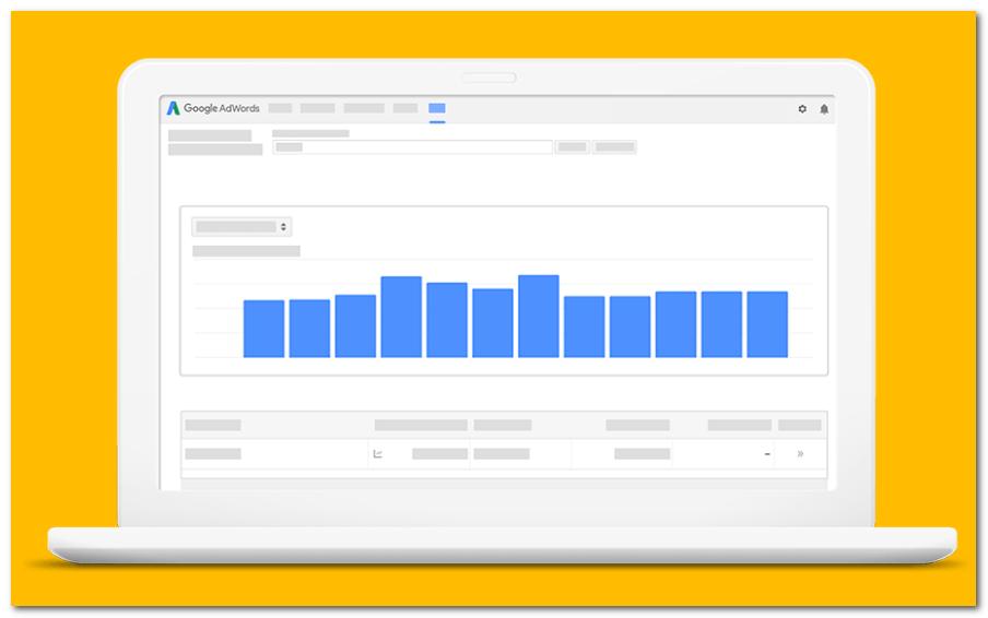 Google-Adwords Targeting Agentur München