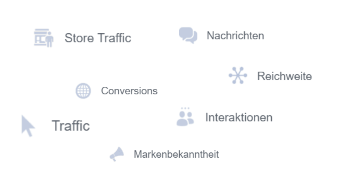 Bild: Mit Facebook Local Awareness Ads verfolgbare Ziele